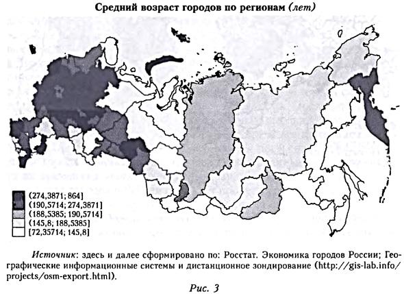 Средний возраст городов по регионам