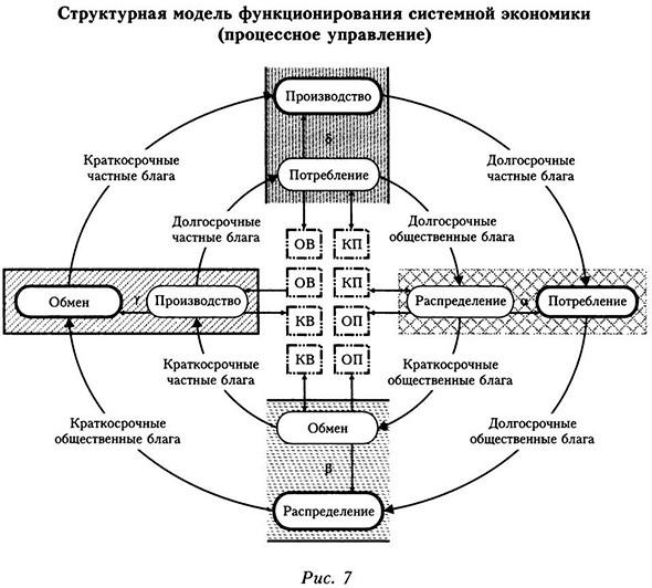 Схему на рисунке 7 можно
