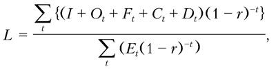 Формула оценки стоимости электроэнергии