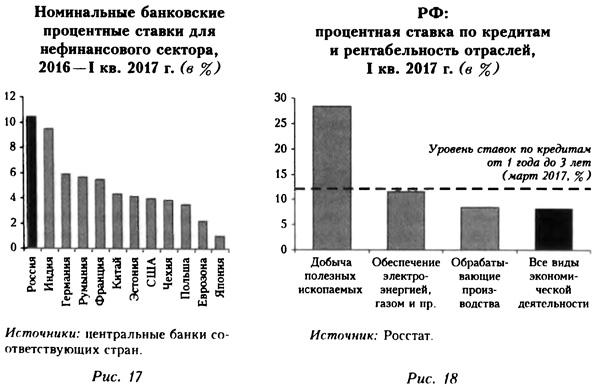 График 17-18