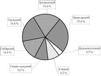download Mathematik für Ingenieure: Eine Einführung