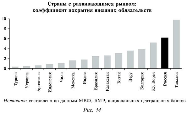 Страны с развивающимся рынком